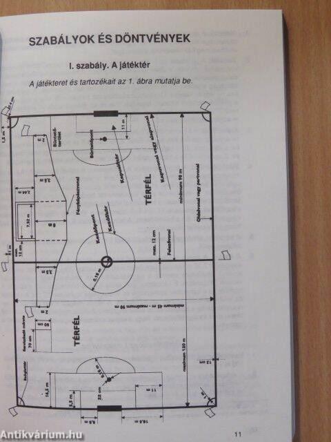 A labdarúgás játékszabályai A labdarúgás játékszabályai A labdarúgás  játékszabályai 5334191789
