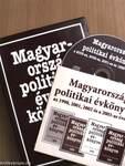 Magyarország politikai évkönyve 2004 - CD-vel